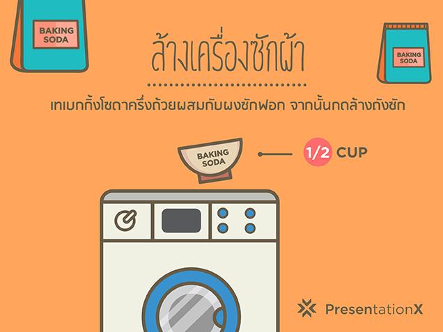 ผลการค้นหารูปภาพสำหรับ infographic การซักเสื้อผ้า