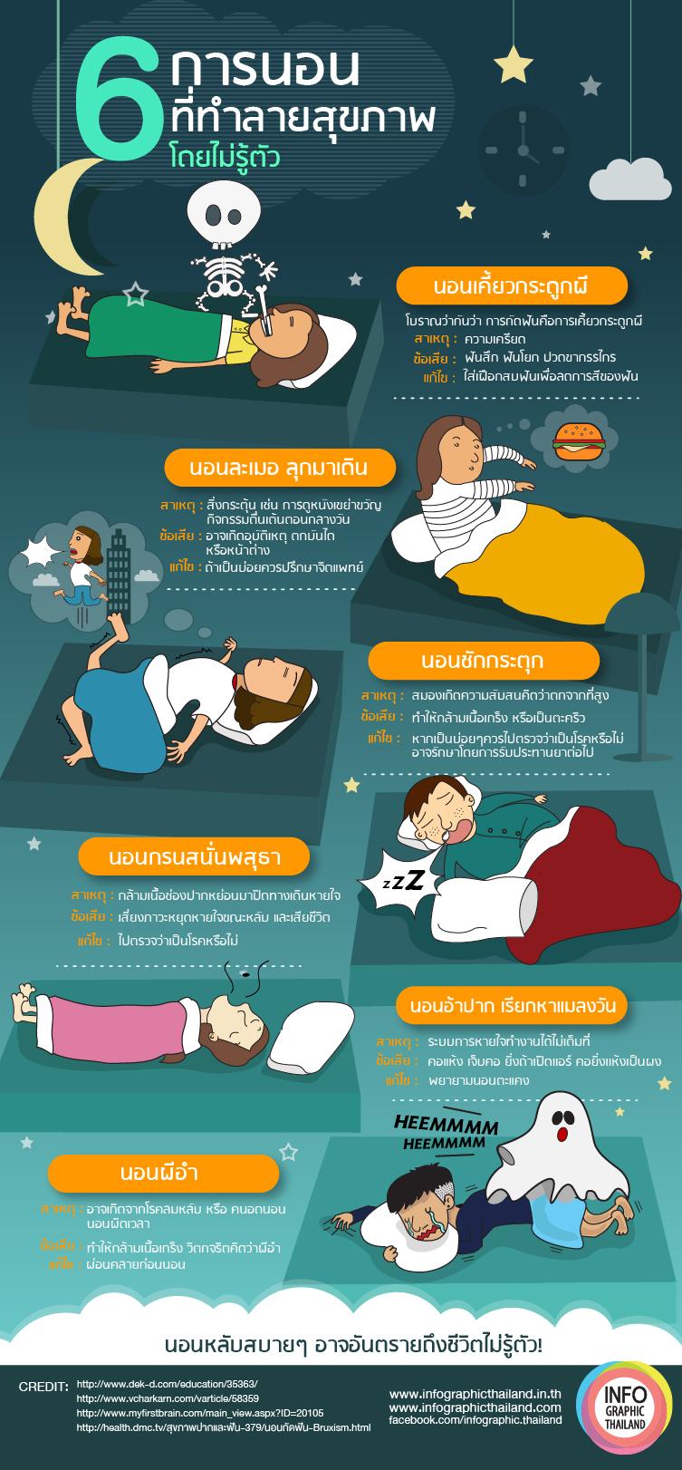 6 weird sleep types V2-01