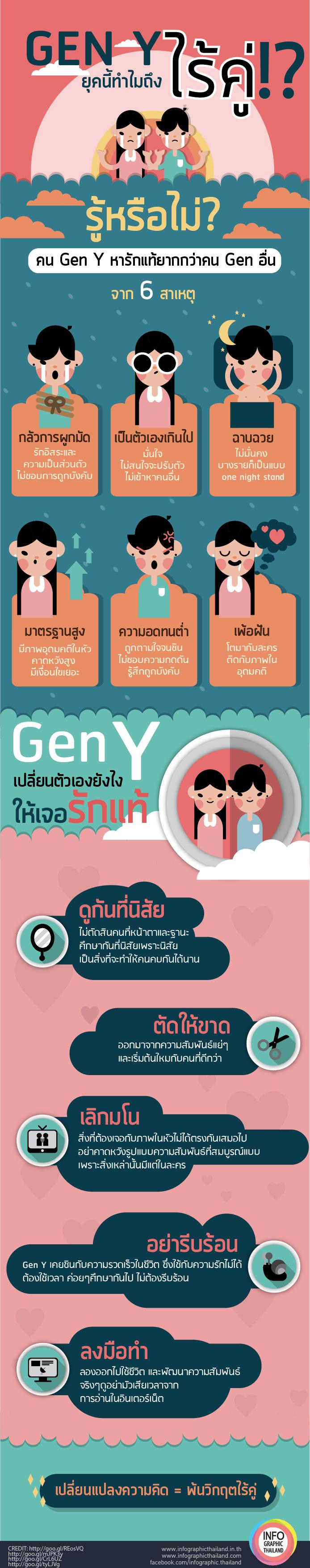 genYlove-01-01 (1)