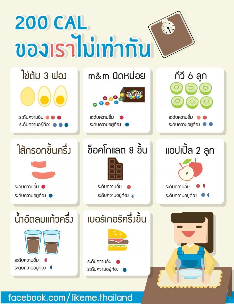 อาหาร2-02