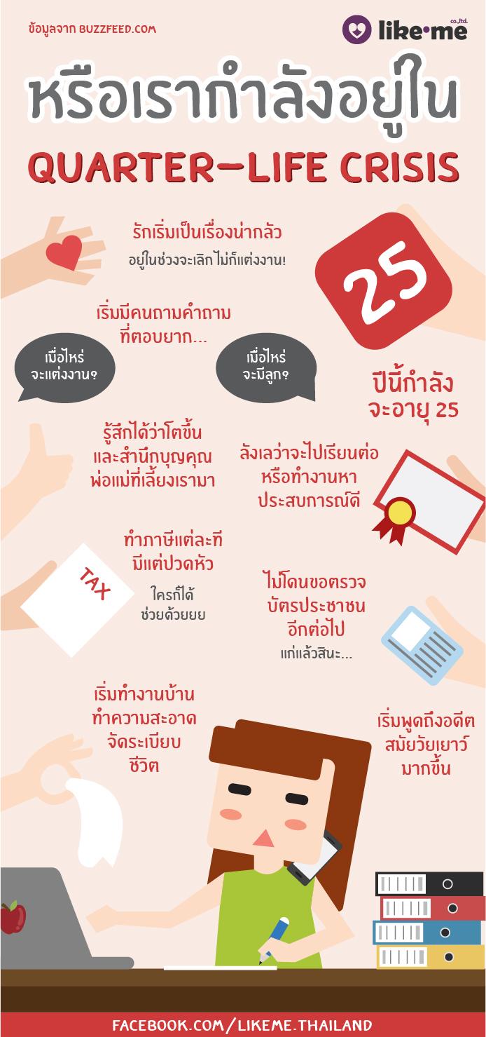quarter life crisis infographic in th quarterlifecrisis 01