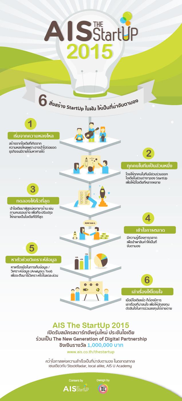 1_2_main_Startup_DesignToFasai-01