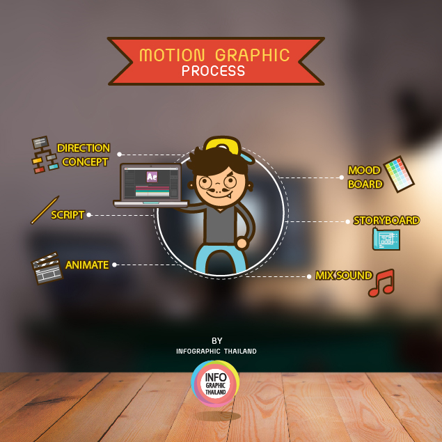 motiongraphics process-09-08