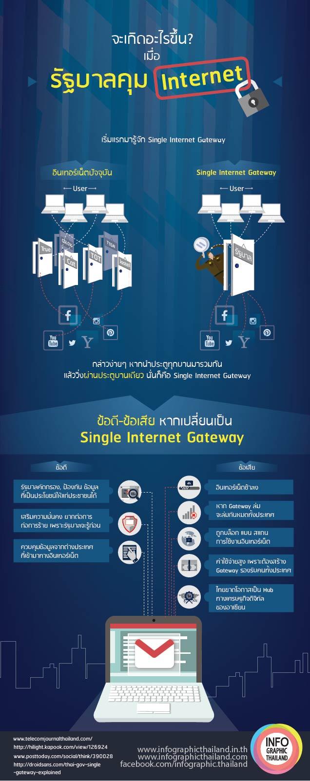 finalSingle Gateway-01