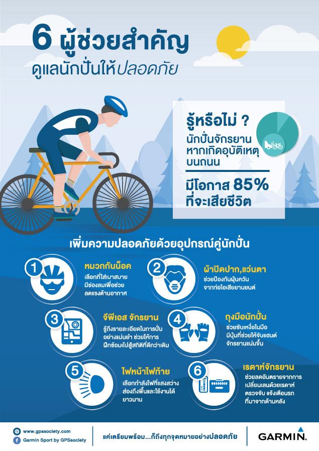 Bicycle-info-W635PX
