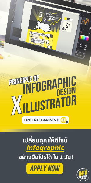 principle of infographic ads 5-02