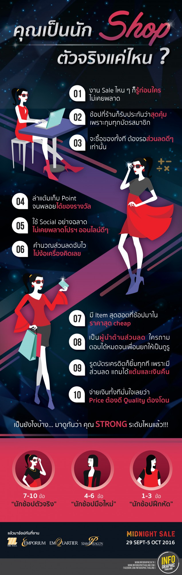 themall_info