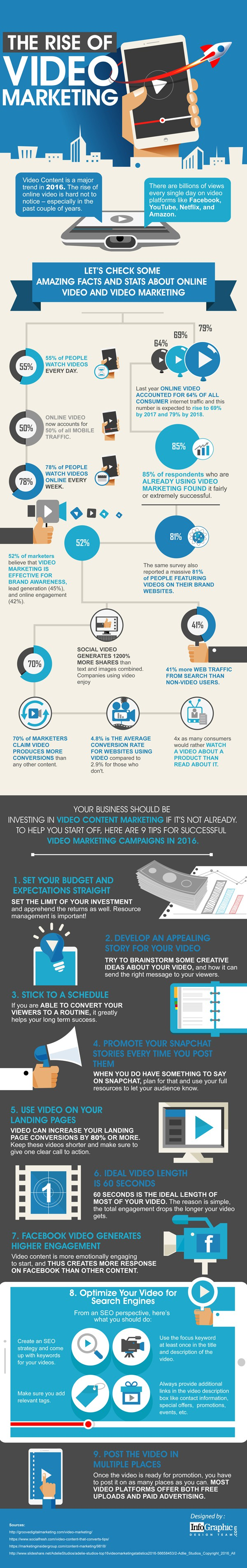 the-rise-of-video-marketing