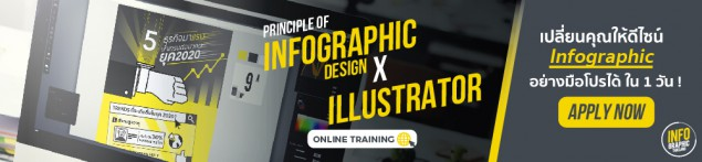 principle of infographic ads 5-03