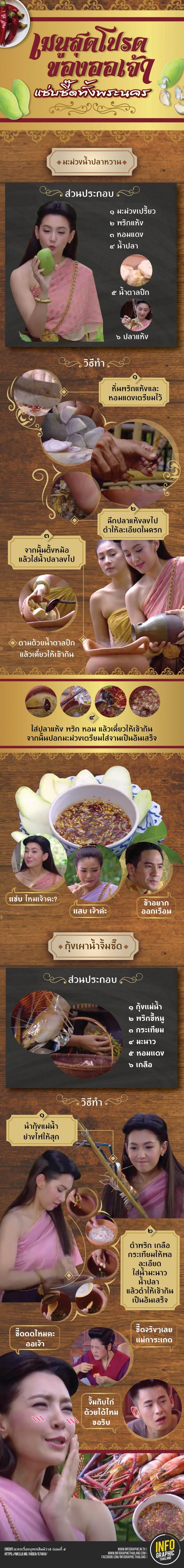Edit3_food-01