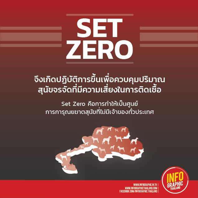 sat zero 300361-04