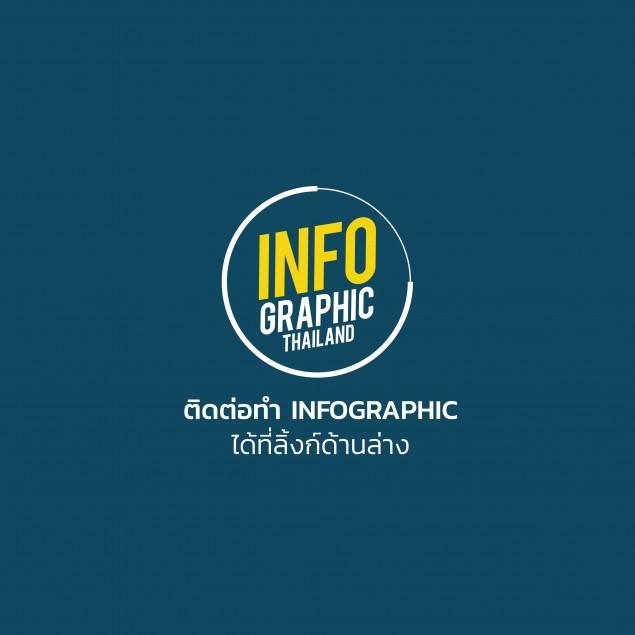 Create_PageINFOTH_บริการในกรุงเทพ-08
