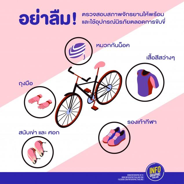 6สถานที่ปั่นจักรยาน-09
