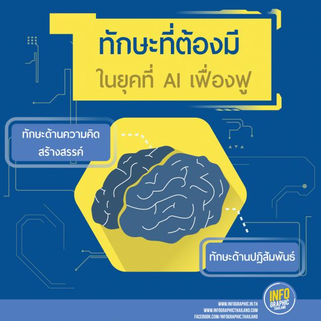 WORK_Ai_P12