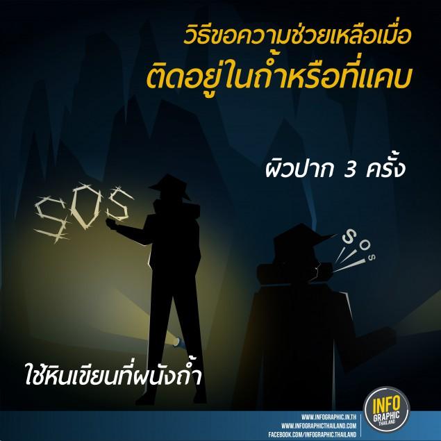 info s.o.s-08-03