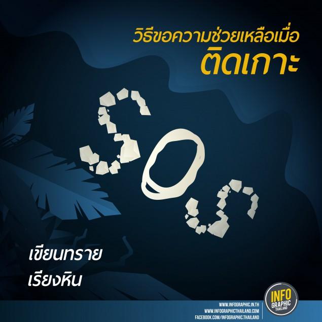 info s.o.s-08-07