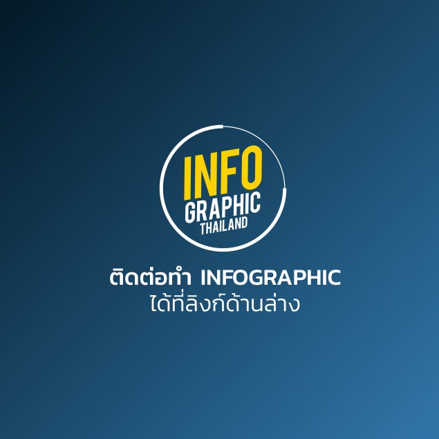 info s.o.s-08-10