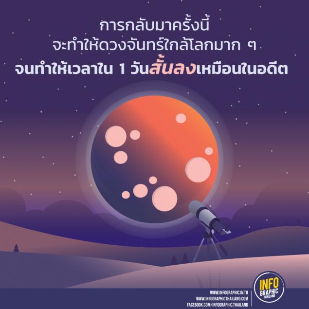 Work_Moon_P10