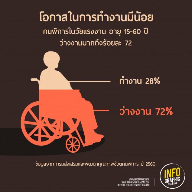 สิทธิคนพิการFinal-06