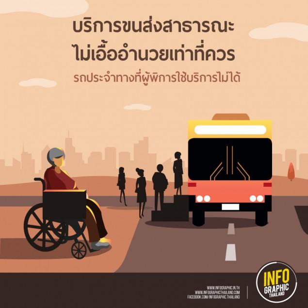 สิทธิคนพิการFinal-07