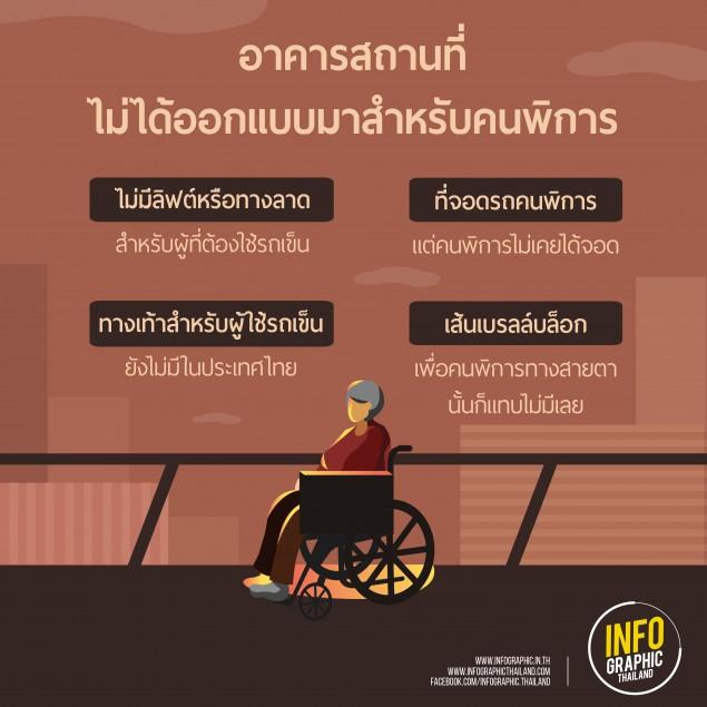 สิทธิคนพิการFinal-09