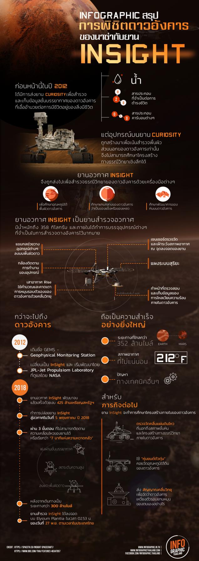 MARS-INFO-Long-Recent2