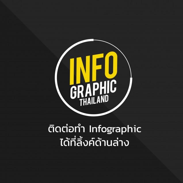 newinfo-12