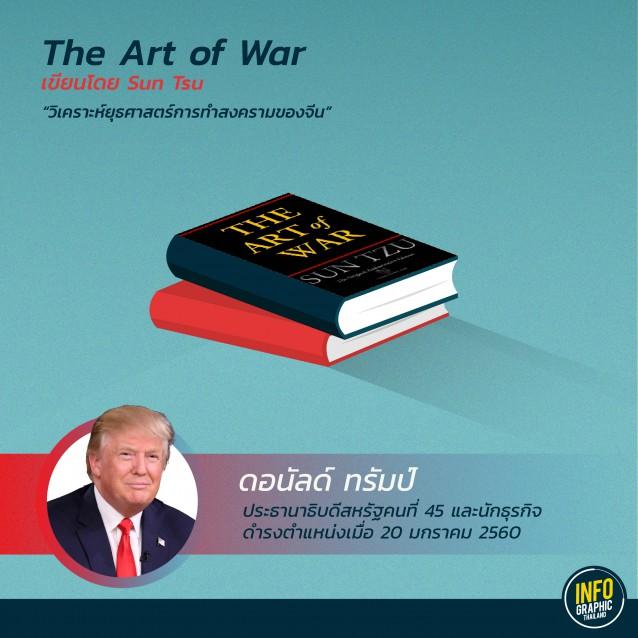 9หนังสือที่ผู้นำโลกแนะนำ-02