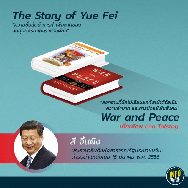 9หนังสือที่ผู้นำโลกแนะนำ-04
