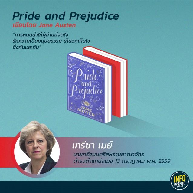 9หนังสือที่ผู้นำโลกแนะนำ-06